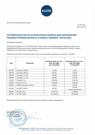 2021-05-12_Об изменении цен на антисептики в базовом прайсе_Food Industry&HoReCa-1